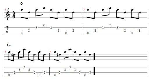 Ukulele little things ukulele tabs : Stephin Merritt – Smile