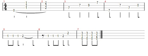 Simpsons theme Ukulele tab