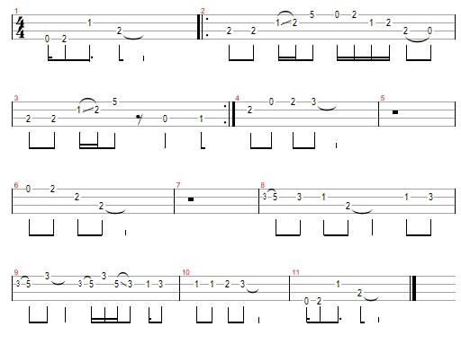 grange hill theme ukulele tab