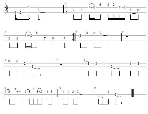 grange hill theme ukulele tab