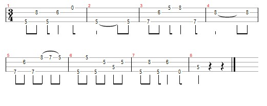 Popeye ukulele tablature