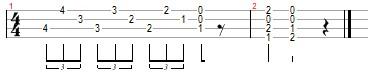 ukulele blues outro ukelele