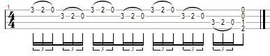 ukulele outro