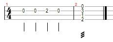 ukulele outro simpsons
