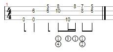 tetris ukulele tab