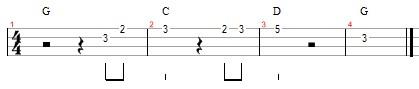 ukulele tab chords