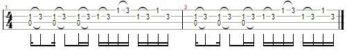 paranoid ukulele riff