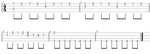 ghostbusters intro tab ukulele
