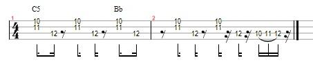 ghostbusters tab ukulele
