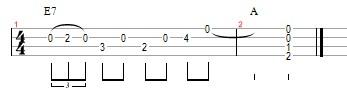 Hawaiian Turnaround ukulele tab