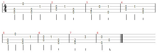 london bridge ukulele tab