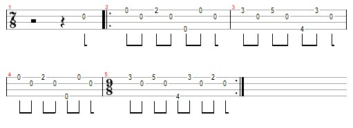 tubular bells the exorcist ukulele tab