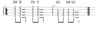 werewolves of london ukulele tab chords