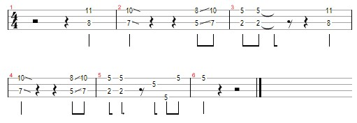 fire hendrix ukulele tab