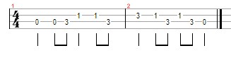 The Sonics Have Love Will Travel ukulele tab