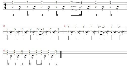 Yeah, Yeah, Yeahs Pin ukulele tab