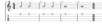 half notes whole notes minims semibreves ukulele standard notation