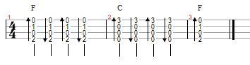 strum ukulele chords tab