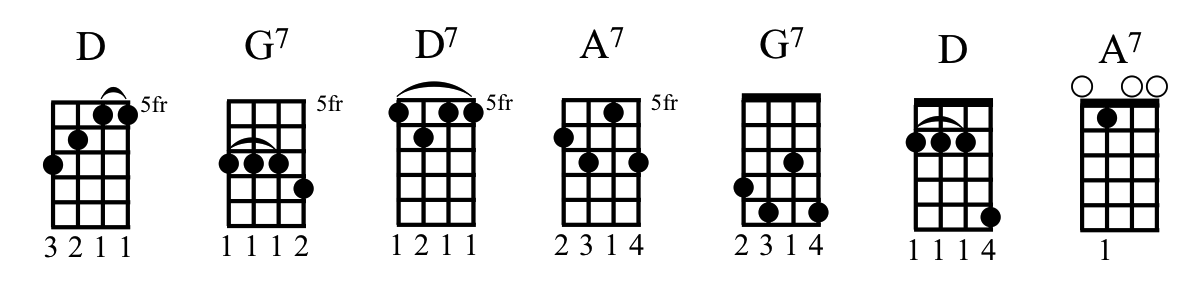 Mandolin mandolin chords e7 : Mandolin : mandolin chords a7 Mandolin Chords A7 also Mandolin ...