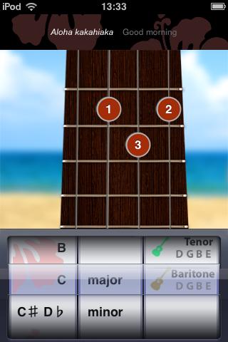 piano chord chart. +piano+chords+chart
