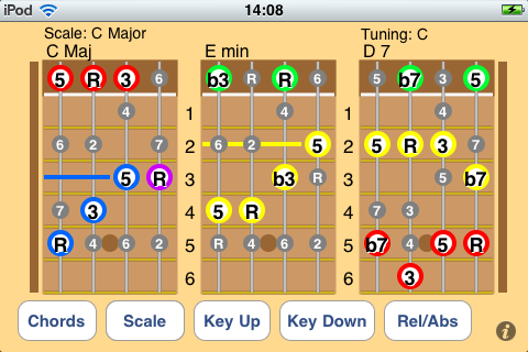 Ukulele Chord Iphoneipod Apps Review