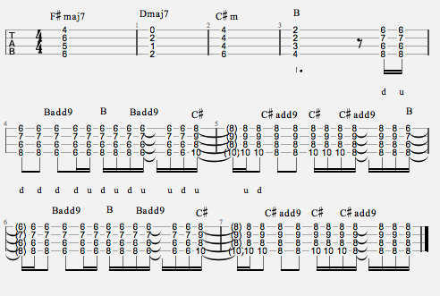 Bigmouth Strikes Again (Chords)