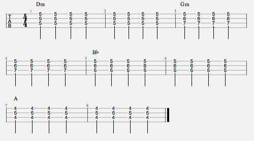 Guitar guitar tabs back in black : Amy Winehouse – Back To Black (Chords)