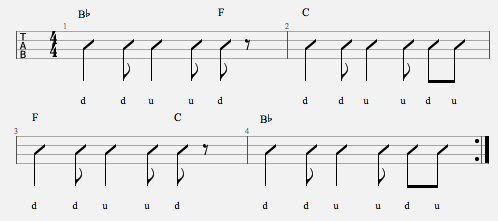 Ukulele : ukulele tabs for riptide Ukulele Tabs as well as Ukulele ...