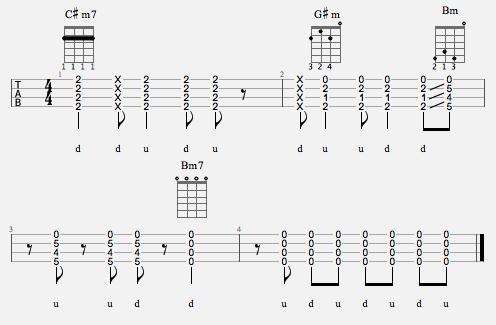 Ukulele : rude ukulele chords easy Rude Ukulele Chords and Rude ...