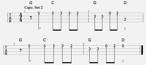 Guitar guitar tabs xmas : Allo Darlin' – Space Christmas (Chords)