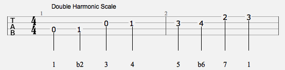 DoubleHarmonic