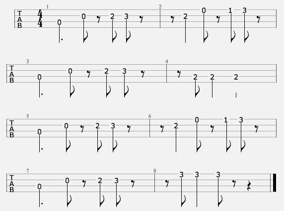 Ukulele u00bb Ukulele Scale Tabs - Music Sheets, Tablature, Chords and Lyrics