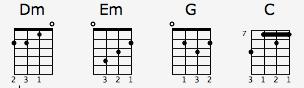 GuitarPro Chords