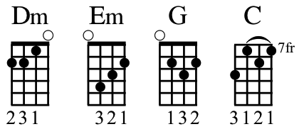 richland woman blues chords