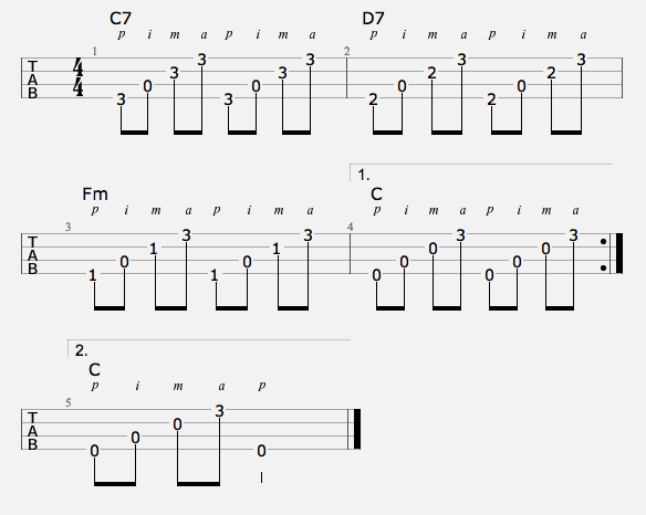 Fingerpicking Patterns