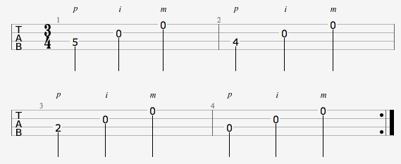 Ukulele Picking Patterns in 3/4 Time