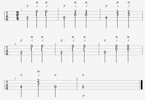 Ukulele Picking Patterns In 34 Time