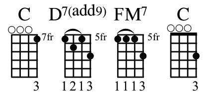 Five Best Ukulele Chords