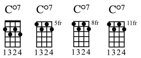 Ukulele ukulele tabs difficult : Five Best Ukulele Chords