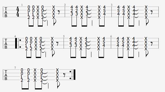 Acoustic Intros Tab