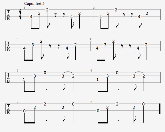 Wars (Chords) It was St George\'s