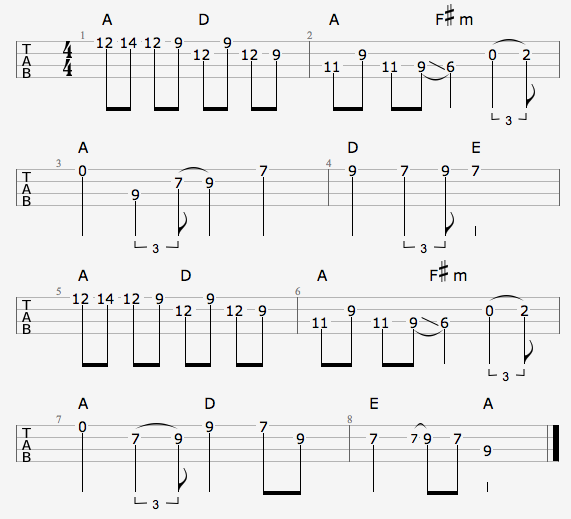 Ukulele : ukulele tabs everything stays Ukulele Tabs Everything or Ukulele Tabs Everything Stays ...