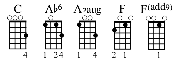 Prince\'s Favourite Chord Trick