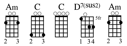 Top Eight Chord Progressions of All Time