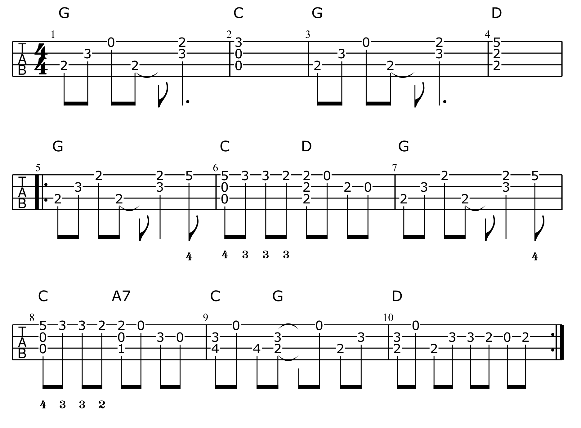 Rem nightswimming chords heres my take on the piano riff the first four bars are the intro after that its the riff that repeats throughout the song ive included a few fretting hexwebz Images