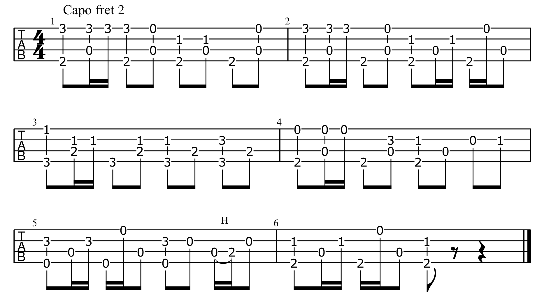 Ukulele hunt heres a little figure i cooked up for the intro using alternate picking ie the thumb alternates between the g and c strings hexwebz Images