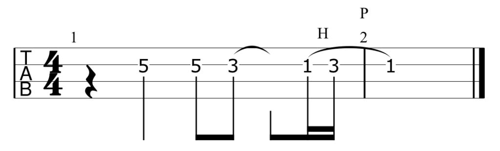 Tom Petty – Free Fallin\' (Chords)