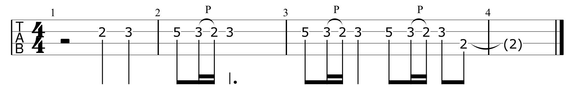 The Cranberries Linger Chords