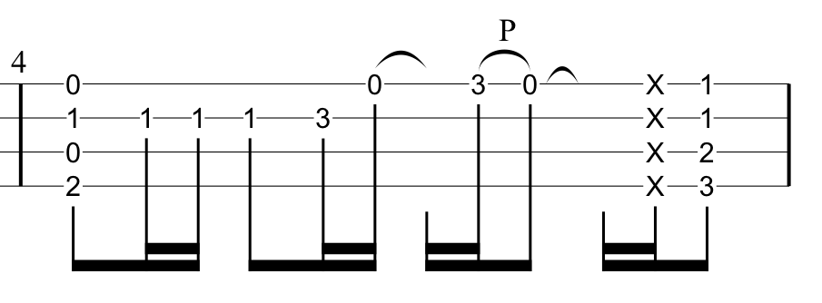 Ho Hey Ukulele Chords Choice Image Chord Guitar Finger Position