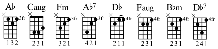 Tutorial: What\'s the Deal with Augmented Chords?